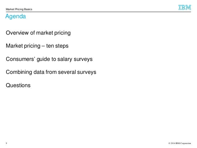 Market Pricing Basics