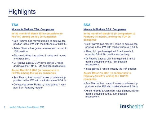 indian pharma market 2015 pdf