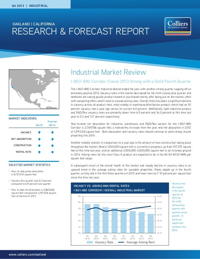 Q4 2013 | INDUSTRIAL  OAKLAND | CALIFORNIA  RESEARCH & FORECAST REPORT  Industrial Market Review I-80/I-880 Corridor Close...