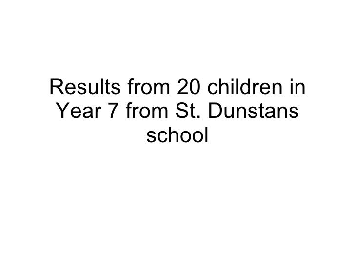 Results from 20 children in Year 7 from St. Dunstans school