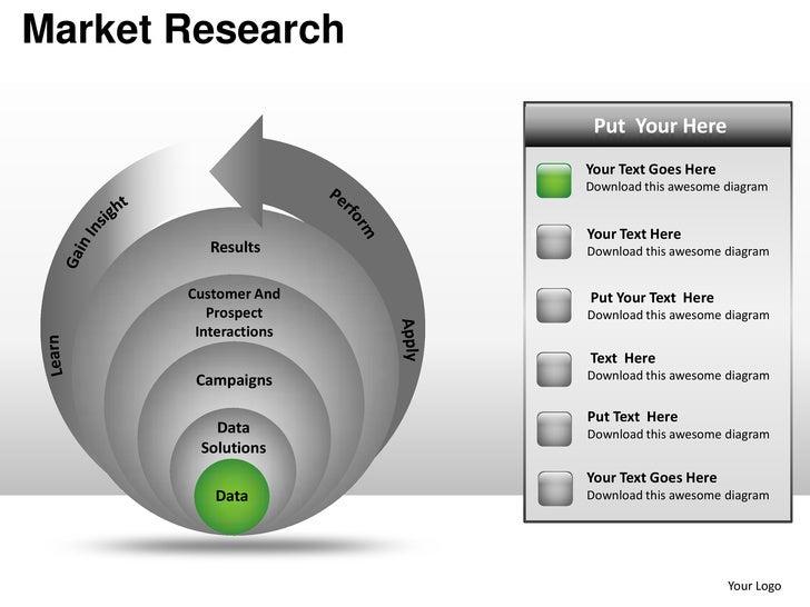 market analysis business plan pdf