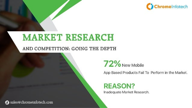 Top 5 Ways to do Mobile App Market Research