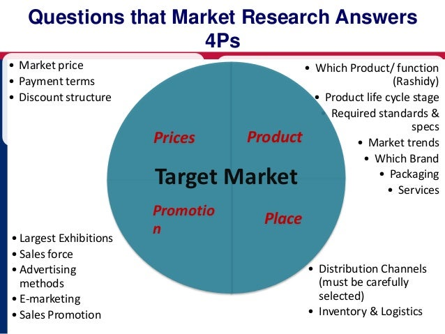 an analysis of a certain target market Market segmentation and positioning  an important target market for stagecoach is the  ever wondered why marketers only target certain markets or how these markets.