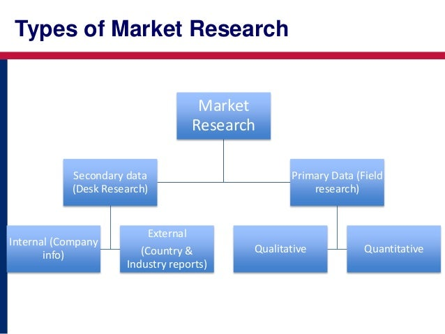 Market research and trade data analysis final