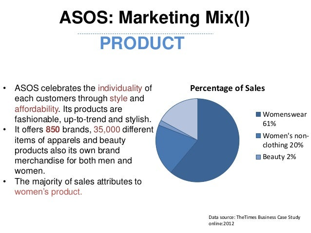 asos swot analysis Summary asos plc - strategy, swot and corporate finance report, is a source of comprehensive company data and information the report covers the company's structure, operation, swot analysis, product and service offerings and corporate actions, providing a 360ëš view of the company.