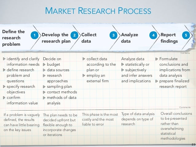 Sample market research report pdf