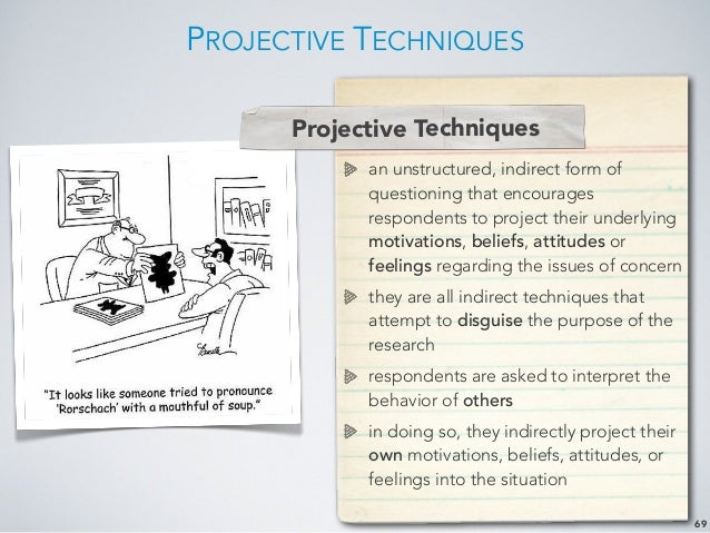 What are Projective Techniques?