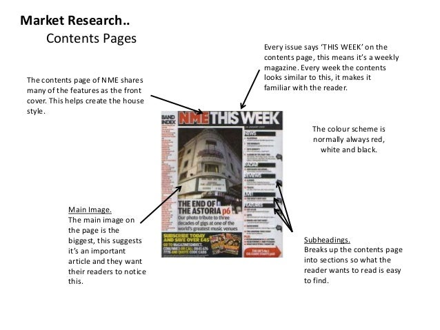 Market Research..   Contents Pages                      Every issue says 'THIS WEEK' on the                               ...