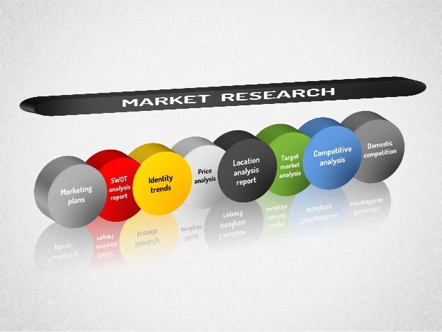 Market Research Diagram for PowerPoint by PoweredTemplate.com
