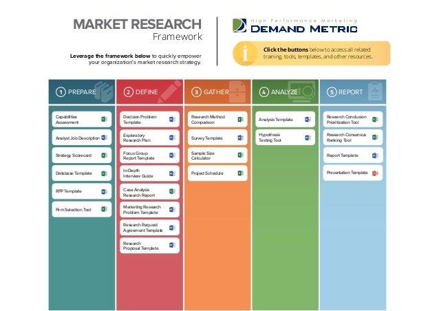 Market Research Framework
