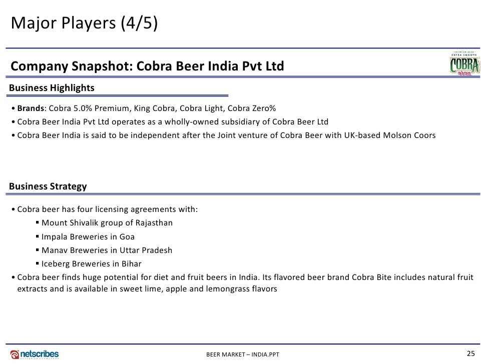 indian case study on market research Indian market with its customer-centric  brands and branding samsung in india:  case study can very effectively be used to.