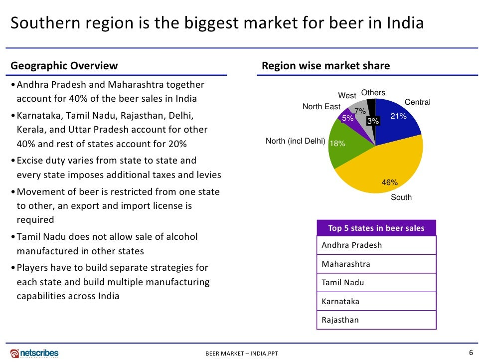 market research proposal on beer • segment (beer vs cognac drinkers)  market analysis: research product/market and ensure value addition 1 primary research (interviews and surveys): expert.