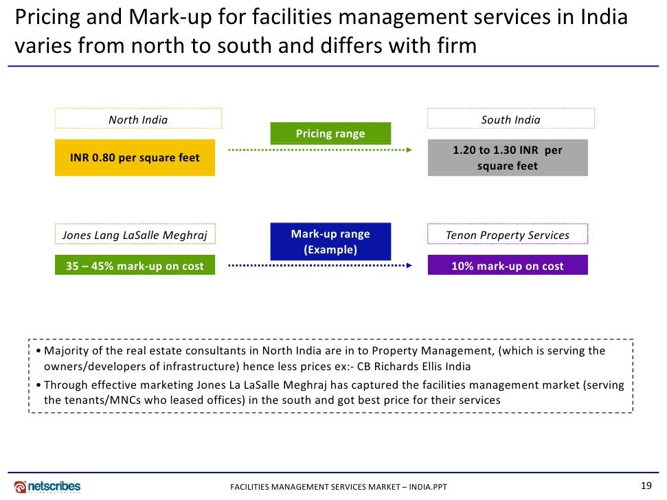 india facilities management services market 2014 Wiseguyreports added new report facilities management services market in india 2014-2018 in its database the research report highlights market research and industry analysis driven by in-depth business relevant news.