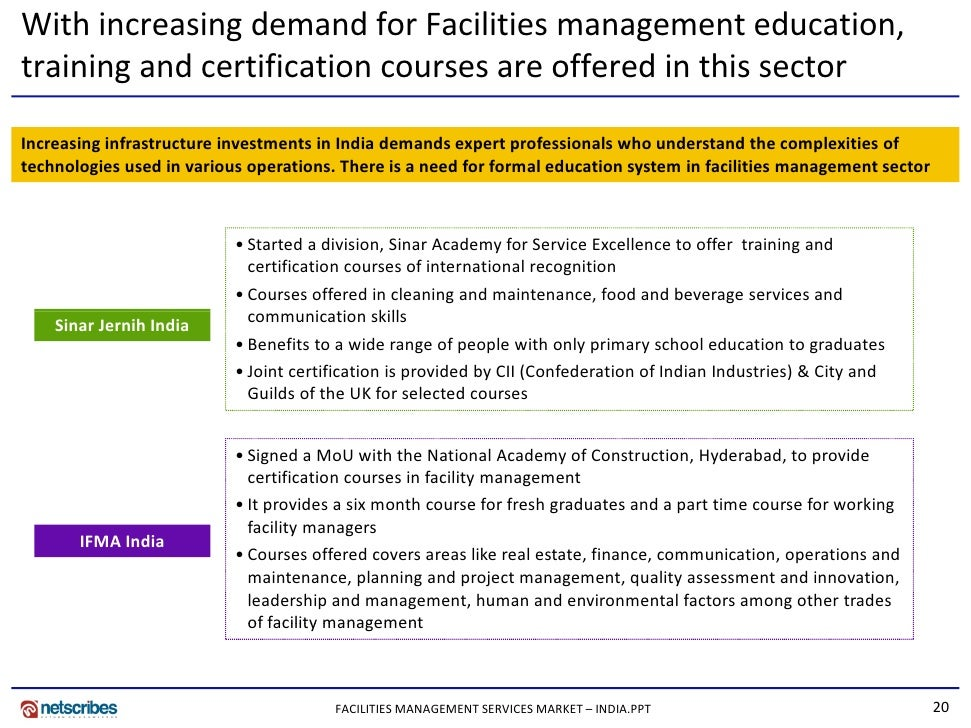 Market Research India - Facilities Management Services