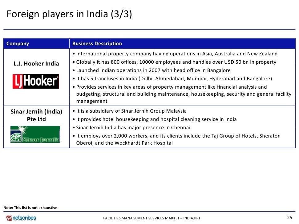 facilities management services market in india Facilities management services market in india 2014-2018 report says to calculate the market size, the report takes into account the revenue generated from the following types of facilities management provided in the commercial segment: hard services and soft services &ndash a free powerpoint ppt presentation (displayed as a flash slide show) on powershowcom - id: 697eb5-ote4n.