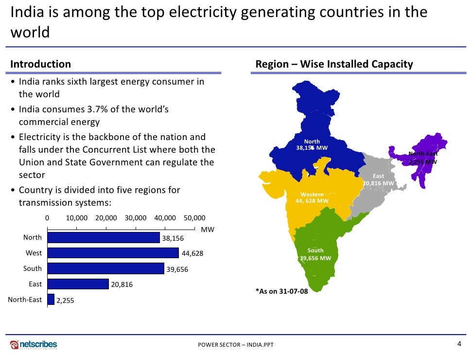 power generation in india 2018