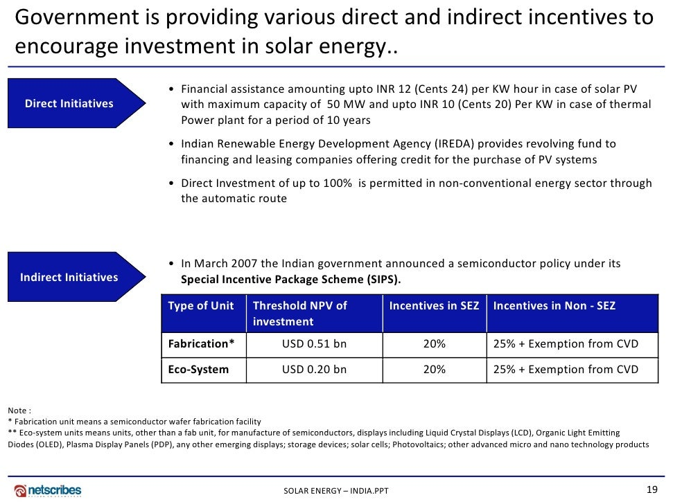 direct and indirect incentives Indirect financial incentives reduce property or income taxes.