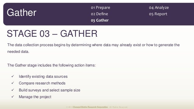 STAGE 03 – GATHER © 2013 Demand Metric Research Corporation. All Rights Reserved. Gather 01 Prepare 02 Define 03 Gather 04...
