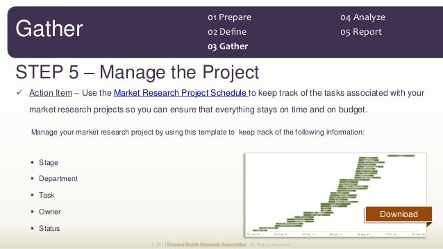 STEP 5 – Manage the Project  Action Item – Use the Market Research Project Schedule to keep track of the tasks associated...