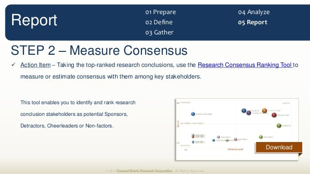 STEP 2 – Measure Consensus  Action Item – Taking the top-ranked research conclusions, use the Research Consensus Ranking ...