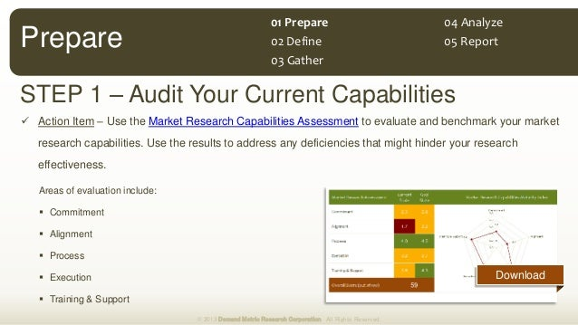 Download STEP 1 – Audit Your Current Capabilities  Action Item – Use the Market Research Capabilities Assessment to evalu...