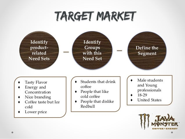 Market Research [Monster Energy]