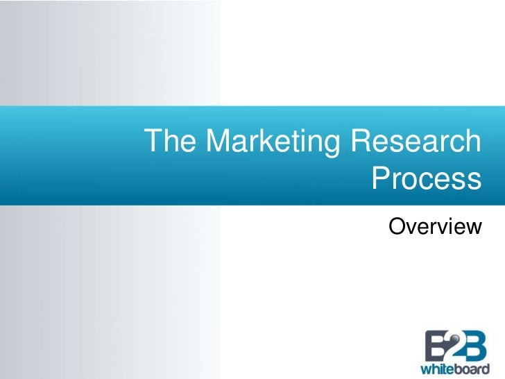 Marketing research process ppt