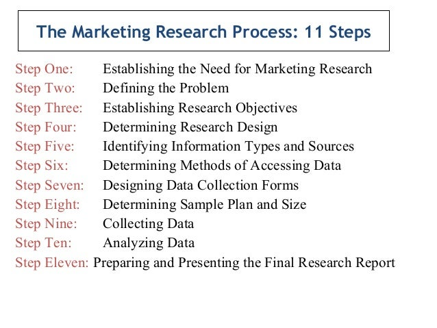 steps of marketing research Conduct market research profile your target markets identify your unique selling proposition develop your business brand choose your marketing avenues.