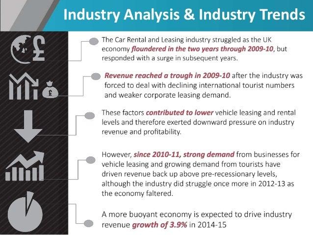 Avis Budget Group SWOT Analysis, Competitors & USP
