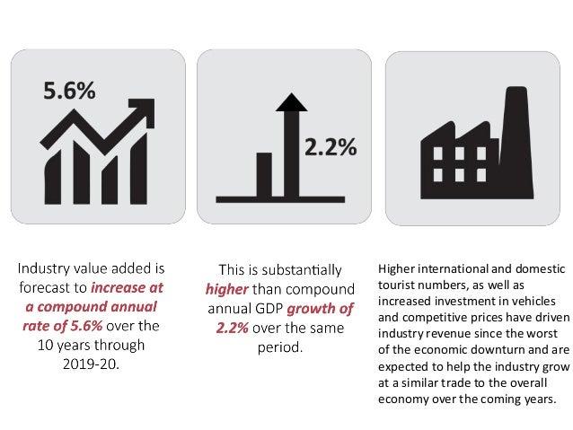 Global Railcar Leasing Market Segment, Market Assessment ...