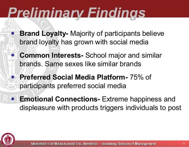 social media market research pdf