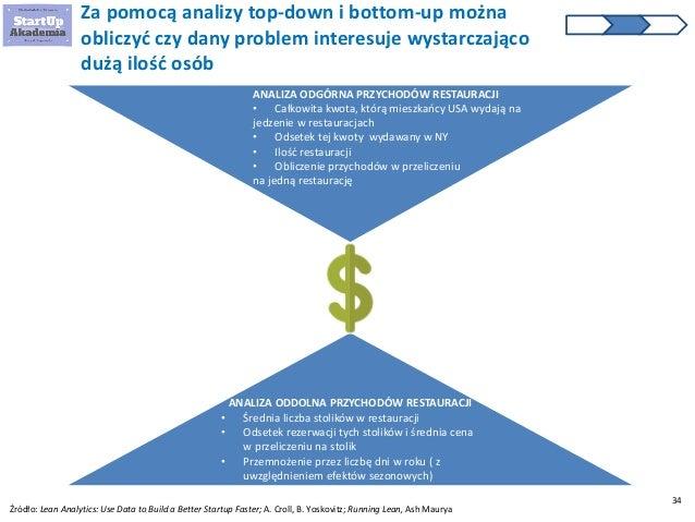 34 Za pomocą analizy top-down i bottom-up można obliczyć czy dany problem interesuje wystarczająco dużą ilość osób 75% ANA...