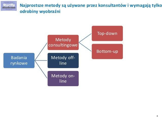 4 Najprostsze metody są używane przez konsultantów i wymagają tylko odrobiny wyobraźni Badania rynkowe Metody consultingow...