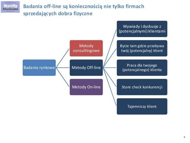 5 Badania off-line są koniecznością nie tylko firmach sprzedających dobra fizyczne Badania rynkowe Metody consultingowe Me...