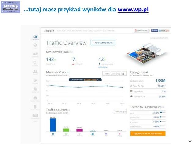 66 …tutaj masz przykład wyników dla www.wp.pl