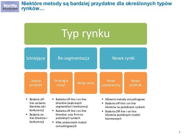 7 Typ rynku Istniejące Lepszy produkt Re-segmentacja Strategia niszy? Niska cena Nowe rynki Nowi użytkownicy Nowy produkt ...