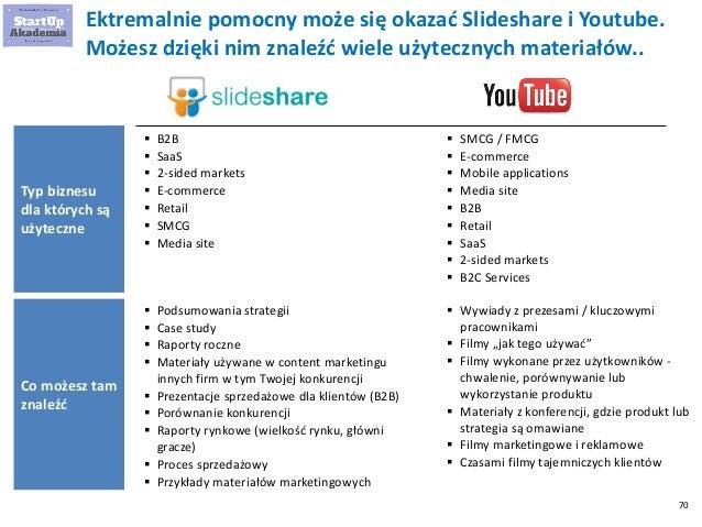 70 Ektremalnie pomocny może się okazać Slideshare i Youtube. Możesz dzięki nim znaleźć wiele użytecznych materiałów..  B2...