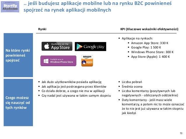 72 .. jeśli budujesz aplikacje mobilne lub na rynku B2C powinieneś spojrzeć na rynek aplikacji mobilnych Na które rynki po...