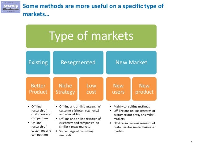 conduct a market research Market research comes before market analysis and it is a tool for market analysis in other words, the market analysis is a concept defining at least seven other.