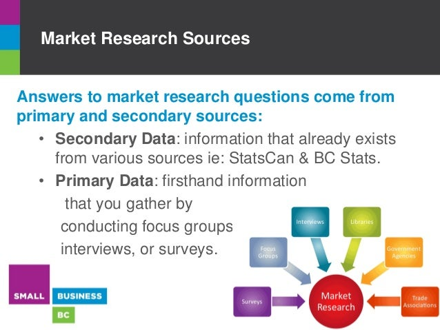 market research secondary research