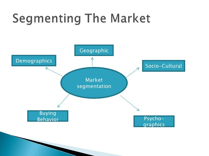 aldi market segmentation Previewing concepts (1) •define the steps in designing a customer-driven marketing strategy: market segmentation, market targeting, differentiation, and positioning (stp.