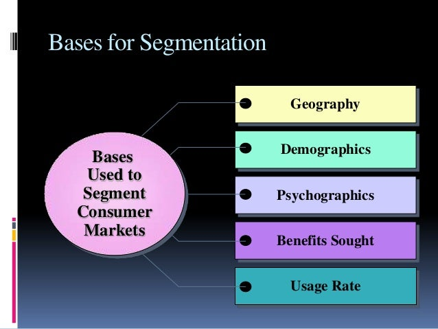 Toys and games market: market segmentation by value 2009
