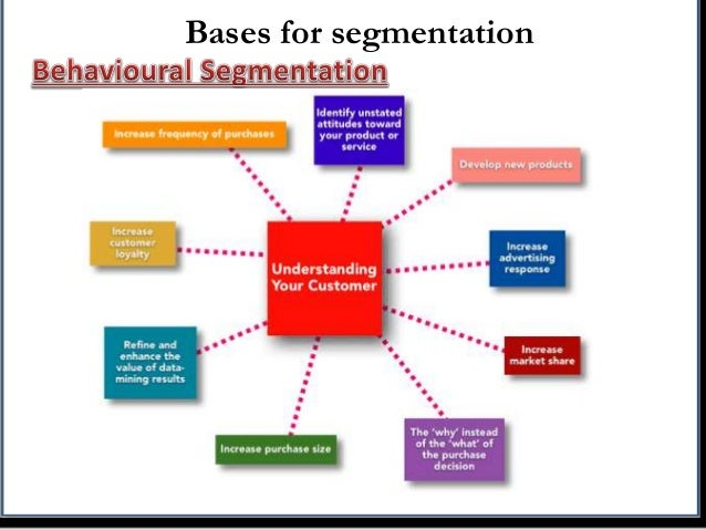 Market segmentation business markets ppt examples | powerpoint.