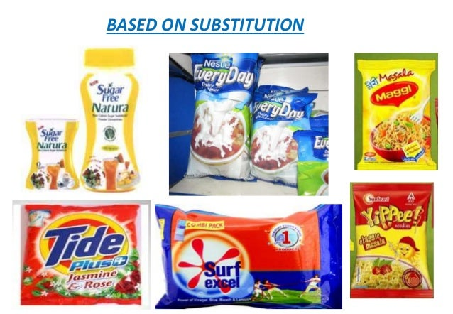 foods market segmentation and brand positioning marketing essay Essay 5: international market segmentation this is usually necessary for products such as news services or speciality foods however, most marketing plans will involve all i use it as my reference for my assignment with the topic of global segmentation and positioningall the.