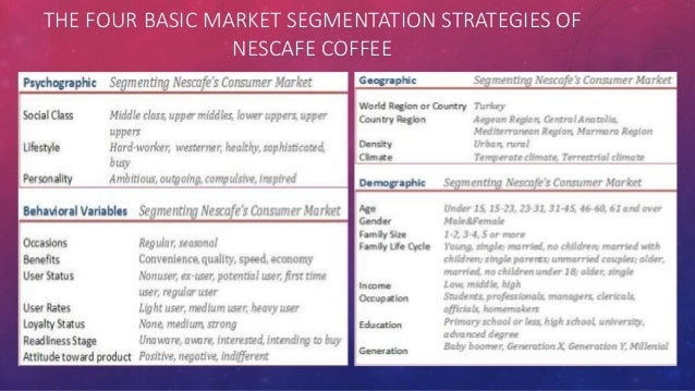 market segmentation of nestle Stage 1 - segmentation after doing considerable research, our team has calculated that kit kat's nopat in 2011 was s$810,000 though kit kat's is targeting every age segment in the community, we have confirmed that the largest segments of kit kat buyers are consumers of the ages 35-54, who have children aged 18 and below.