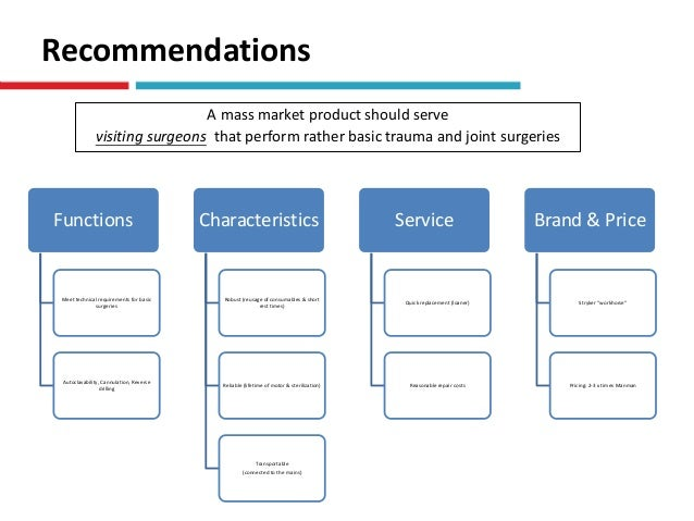 market segmentation power bike in Bicycle market - global industry trends, analysis and segment forecasts to 2020 - bicycle industry, outlook, size, application, product, share, growth prospects, key opportunities, dynamics, analysis, research, segmentation, bicycle report - grand view research inc.