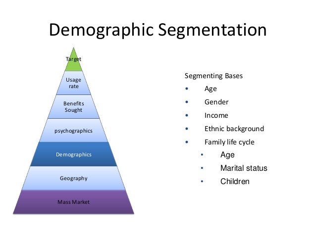 Market Segmentation Strategies in Telecoms Industry