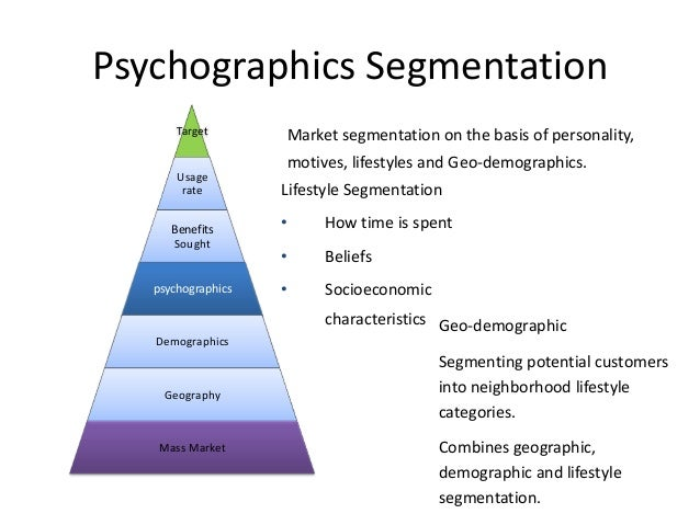 psychographic target market of sony Segmentation is used mainly to target a certain group from within a population psychographic segmentation is one which uses peoples lifestyle, their activities, interests as well as opinions to define a market segmentpsychographic segmentation is quite similar to behavioral segmentation.