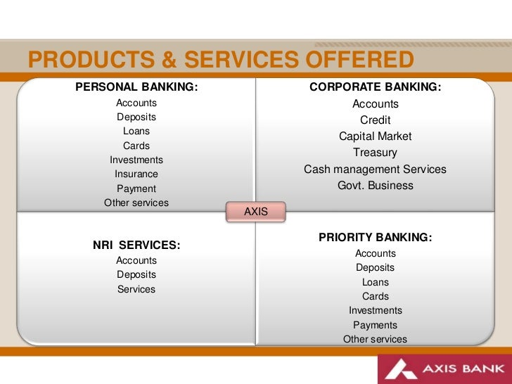 products of different banks The bank for banks we help banks to extend their offers and transform their cost structures services include market intelligence,  the products, services,.