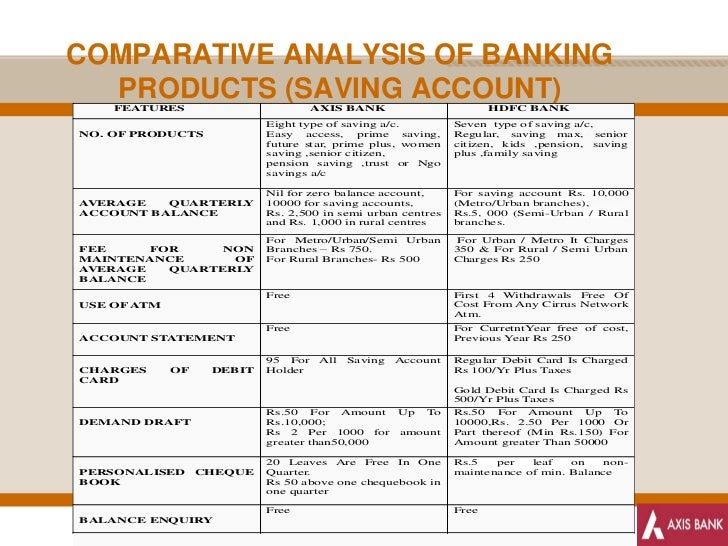 marketing of bank product Bank marketing mix: new stretegy in today banking sector strategy in banking sector is development of proper marketing mix (product, place.